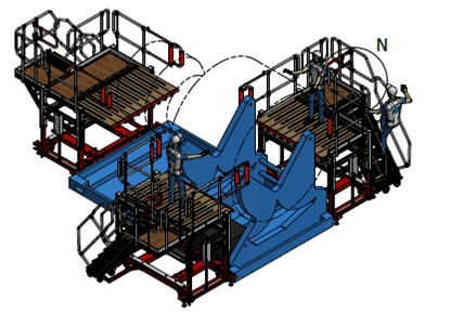 Variable Height Engine Despatch Platform